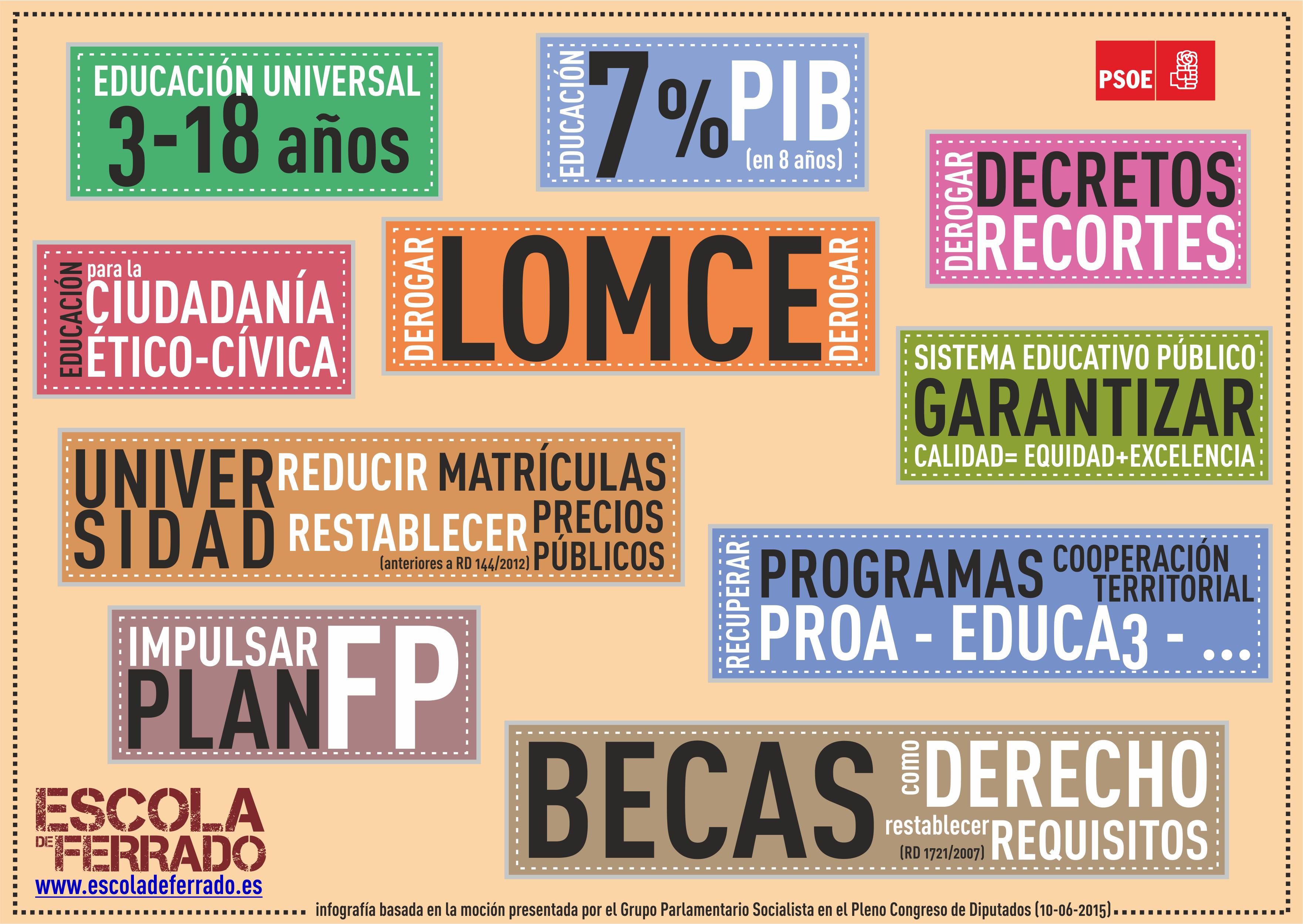 INFOGRAFIA-ESCOLAdeFERRADO-EDUCACION