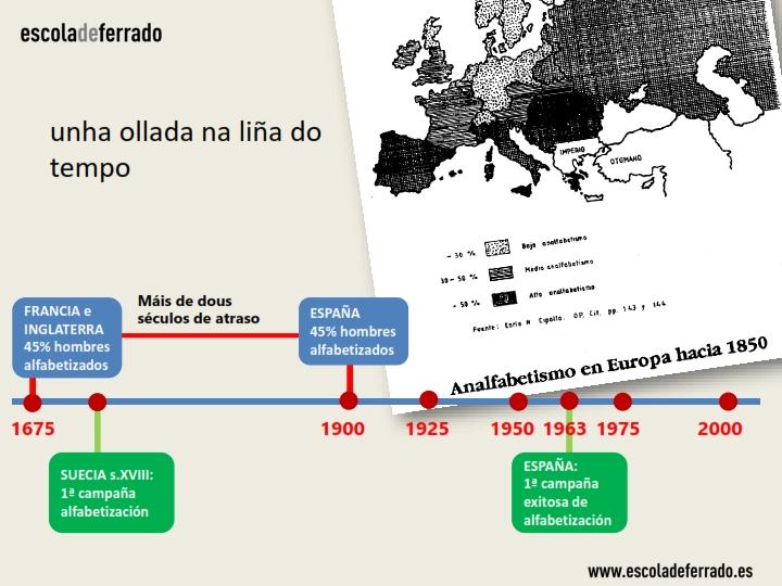 analfabetismo-europa-1850
